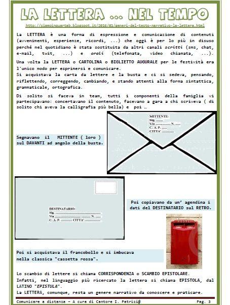 Lettera Schema Strategie Di Scrittura Idee Per Insegnanti Istruzione Elementare