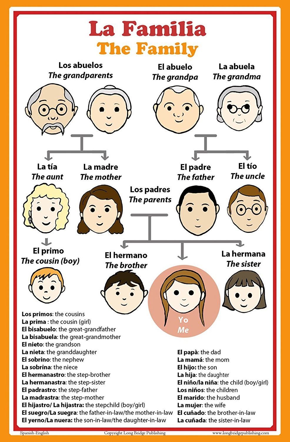 Spanish Language School Poster Words About Family Members Wall Chart For Home And Classroom Bili Italian Language Italian Language Learning Italian Words,Lawn Aeration Plugs