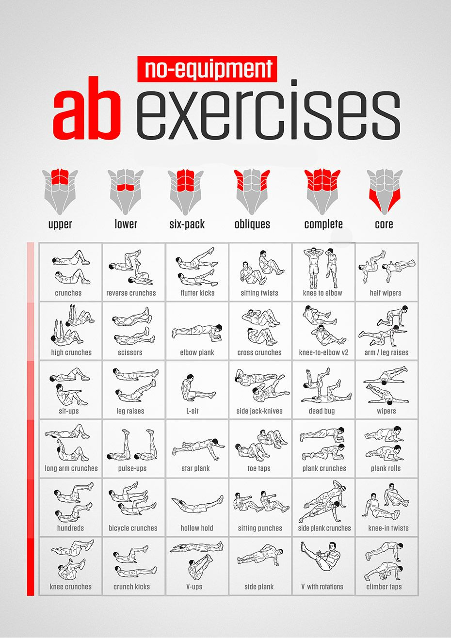 No Equipment Ab Workout Remarkable Stories Daily