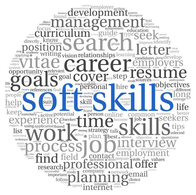 10 Soft Skills You Need to Master Now Heather Huhman LinkedIn - soft skills