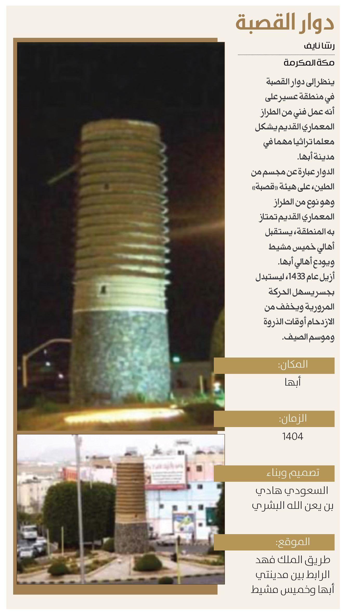 شارع الفن أبها Pictures Photo Saudi Arabia