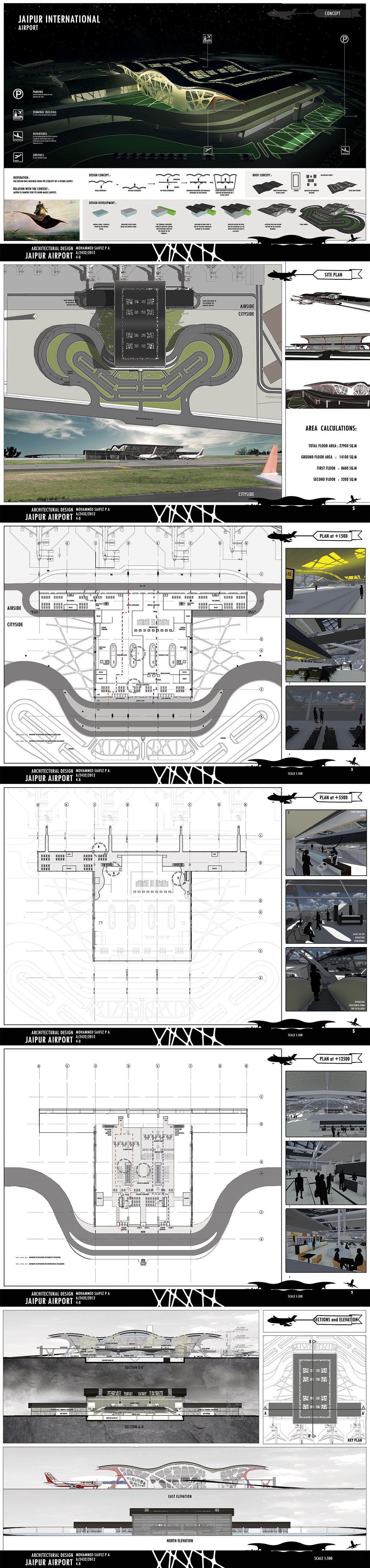Architecture Design Sheets jaipur airport design - studio project - sem vii architecture