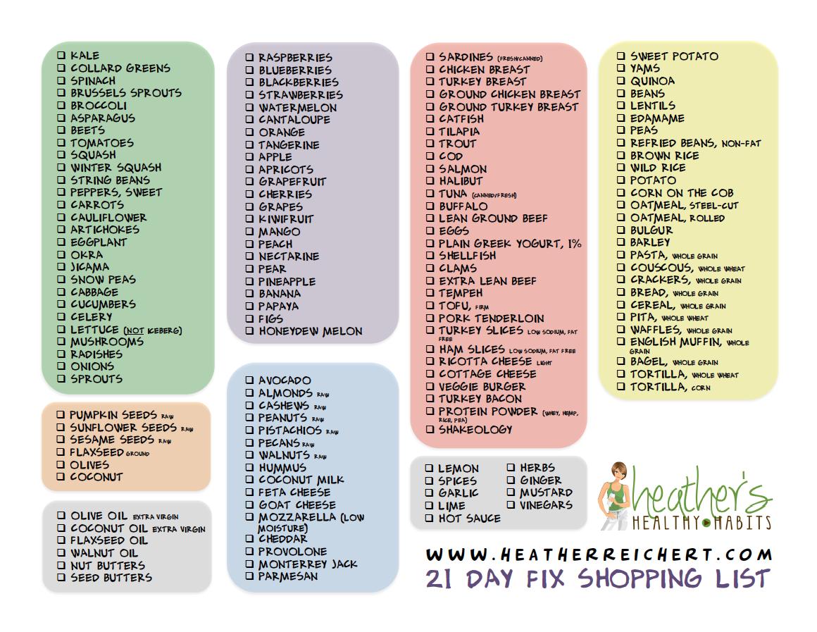 Heather Reichert - Our 21 Day Fix Experience - Heather Reichert