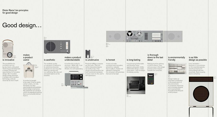 Dieter Rams Principles Of Good Design Bibliotheque Design Book Design Layout Timeline Design