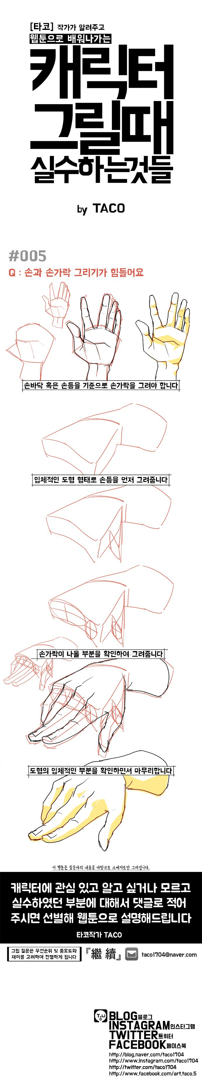 comic content - How to draw a hand step by step - human anatomy ...