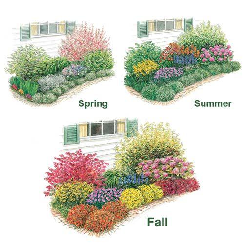 Three Seasons Of Beauty Garden Flower Garden Design Beauty