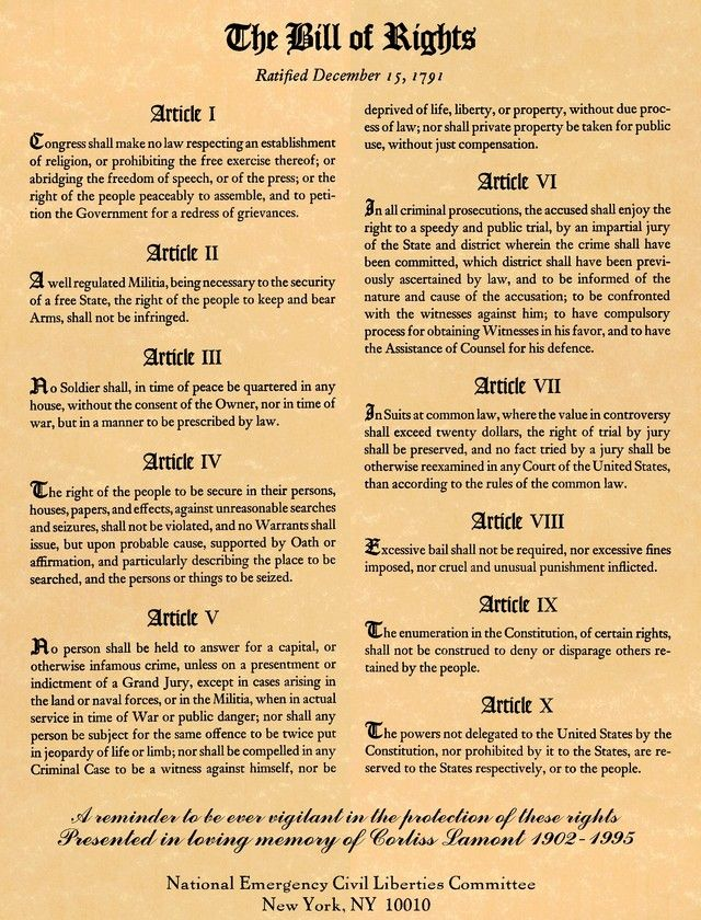 The United States Constitution, Limited Government, States' Rights ...