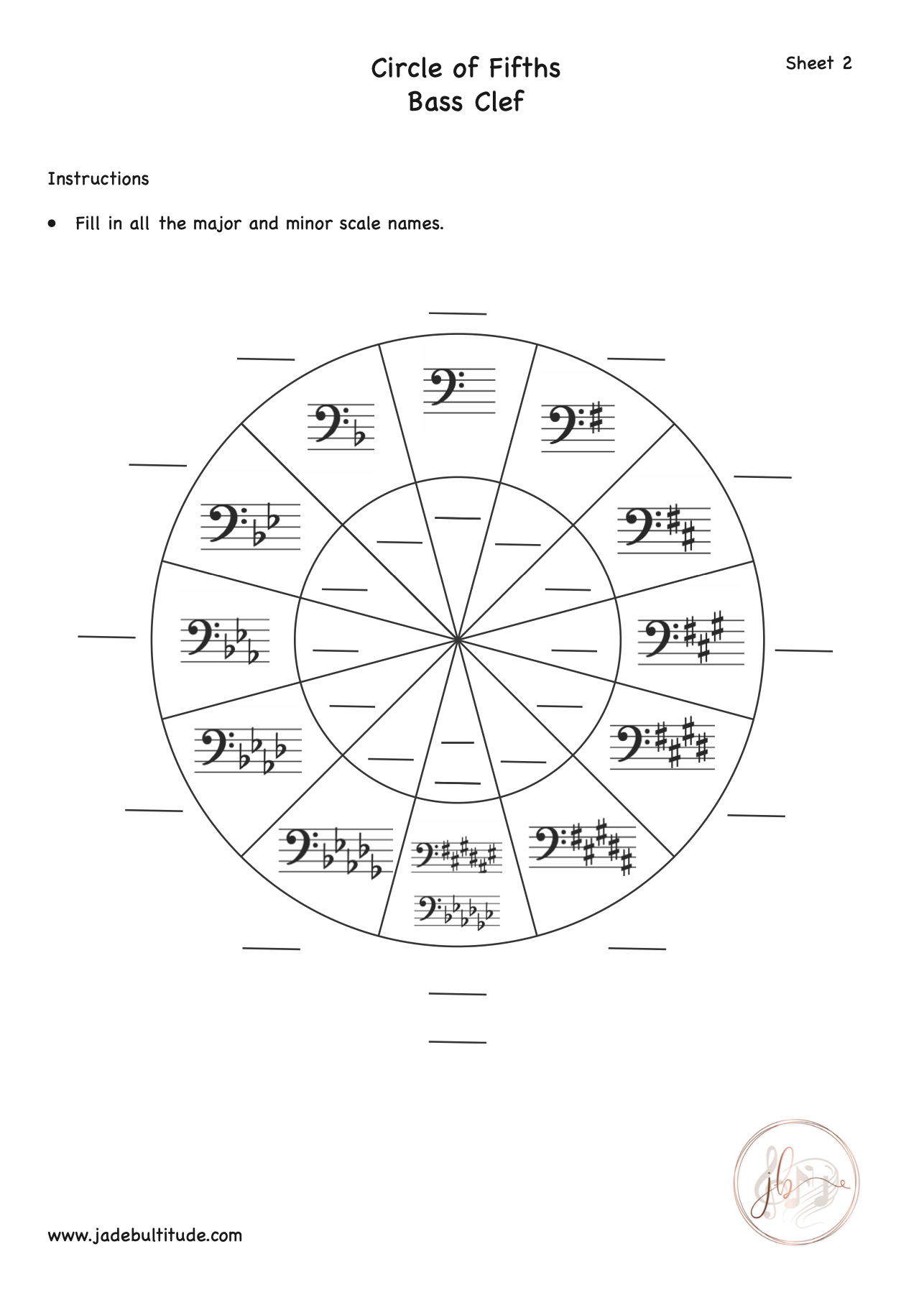 Circle Of Fifths Worksheet Bass Clef Key Signatures