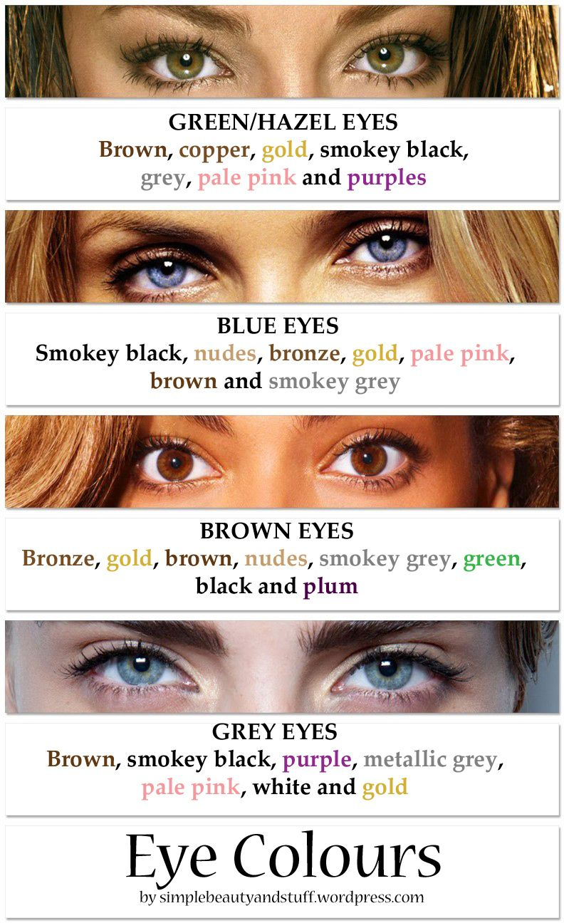 eyeshadows suiting different eye colours | hazel green eyes