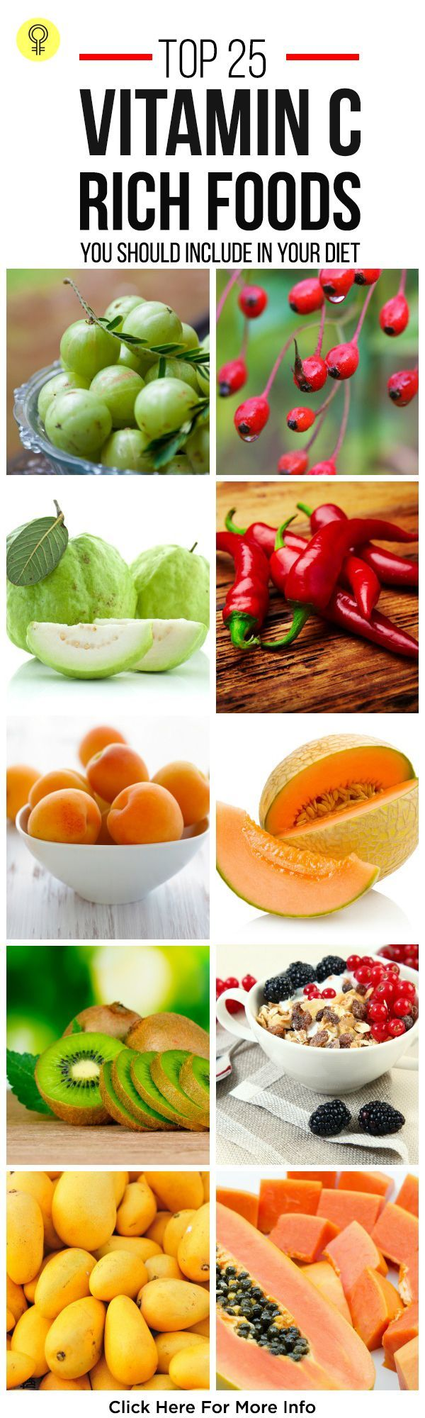 Top 25 Vitamin A Rich Foods forecasting