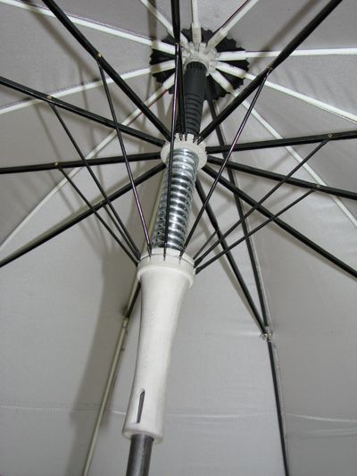 Image result for mechanism of umbrella