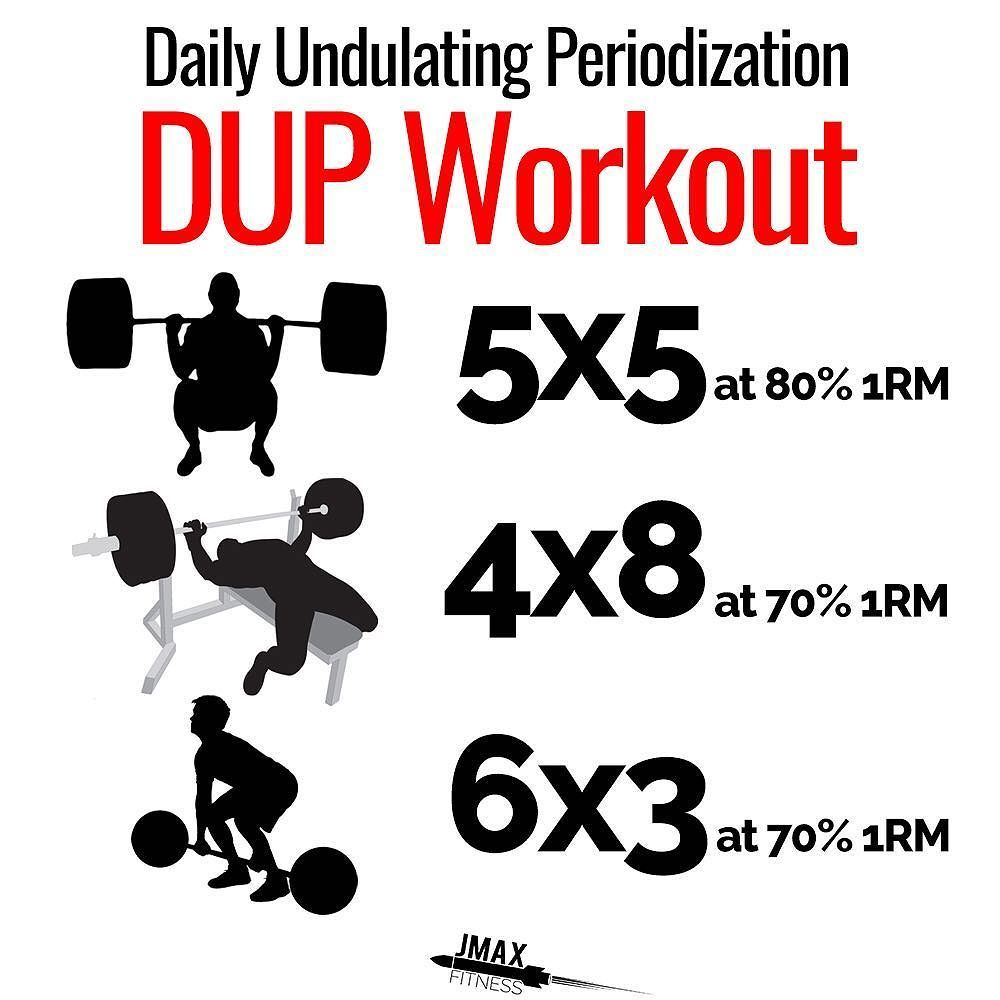 Use This Dup Workout To Get Stronger A Stronger Muscle Has More