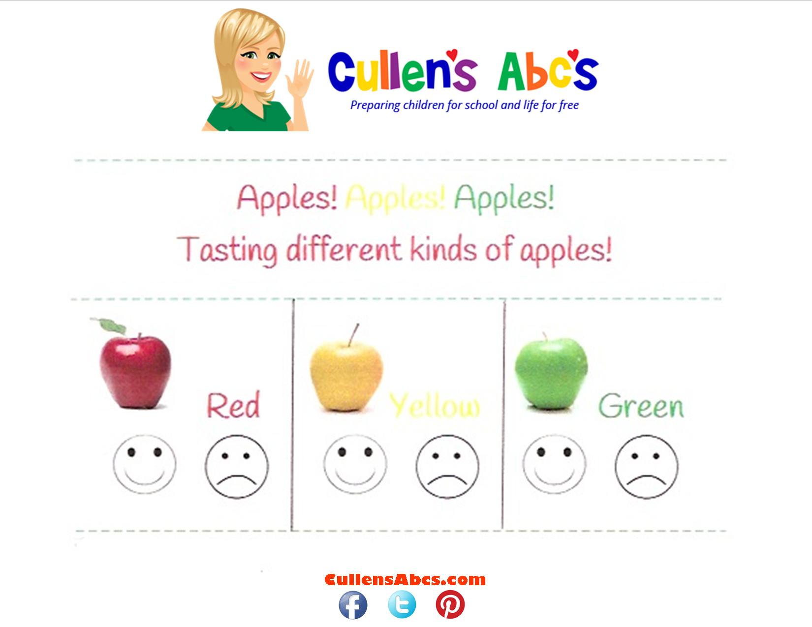 Apples Taste Test Chart