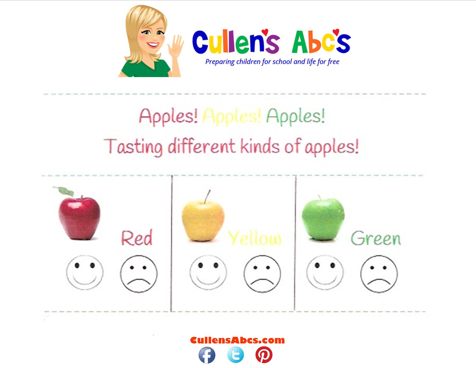Apples Taste Test Chart