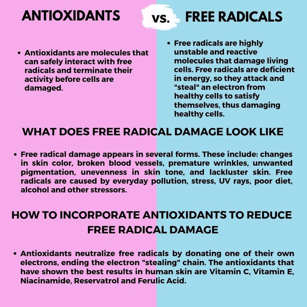 Science Of Skincare Makeup On Instagram Hi Friends Let S Talk About Antioxidants And Free Radicals Antioxidants Skincare Facial Skin Care Skin Care