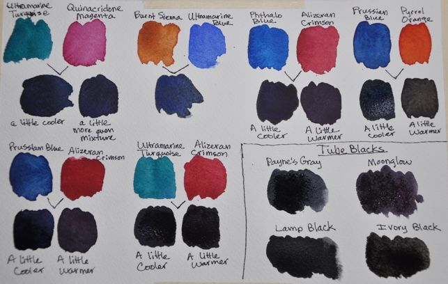 How To Paint Black In Watercolor With Images Watercolor Mixing