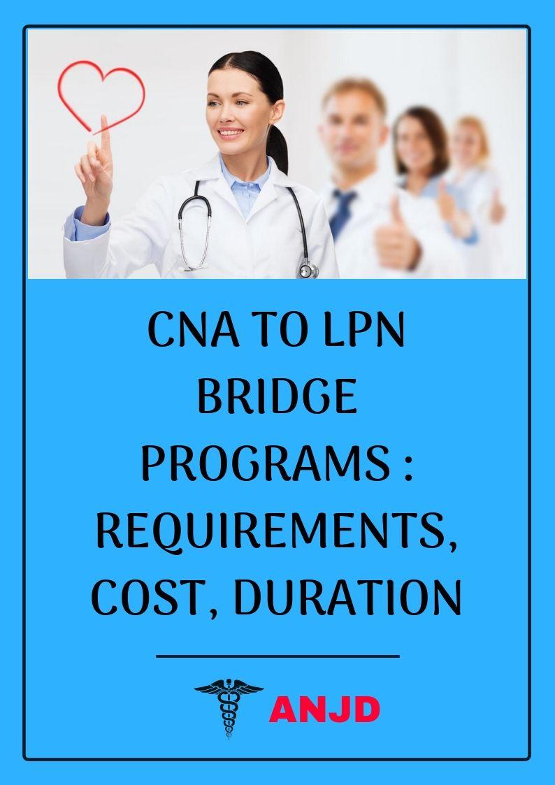 Pin on Nursing Education