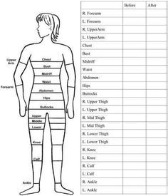 weight loss mistakes every beginner makes http fitpn health also free printable body measurement chart tracking rh pinterest