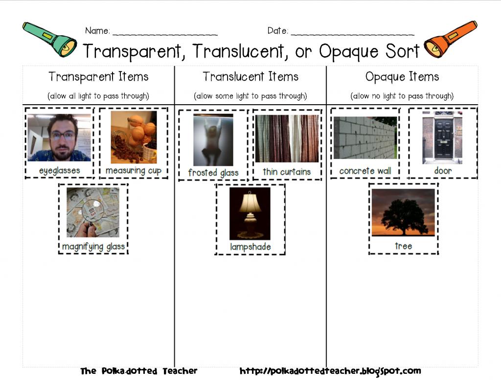 Transparent Translucent Or Opaque