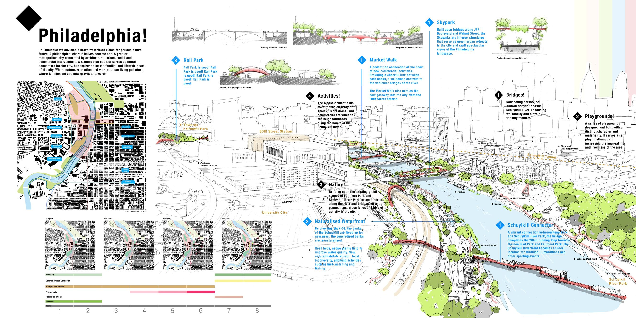 1000+ images about Urban Master Plan Designs on Pinterest - ^