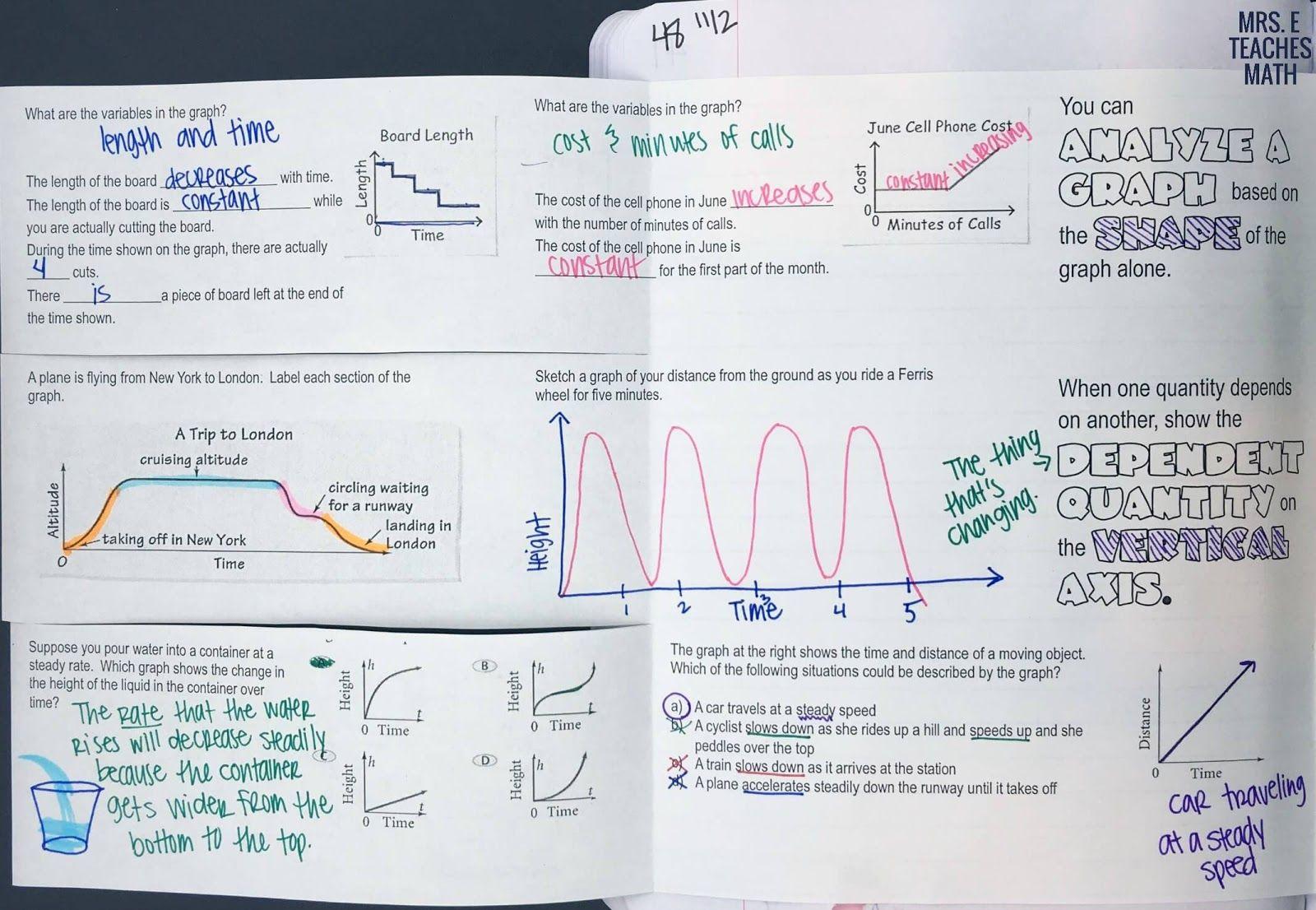 Interpreting Graphs Inb Page Algebra 1 Graphing Teaching [ 1106 x 1600 Pixel ]
