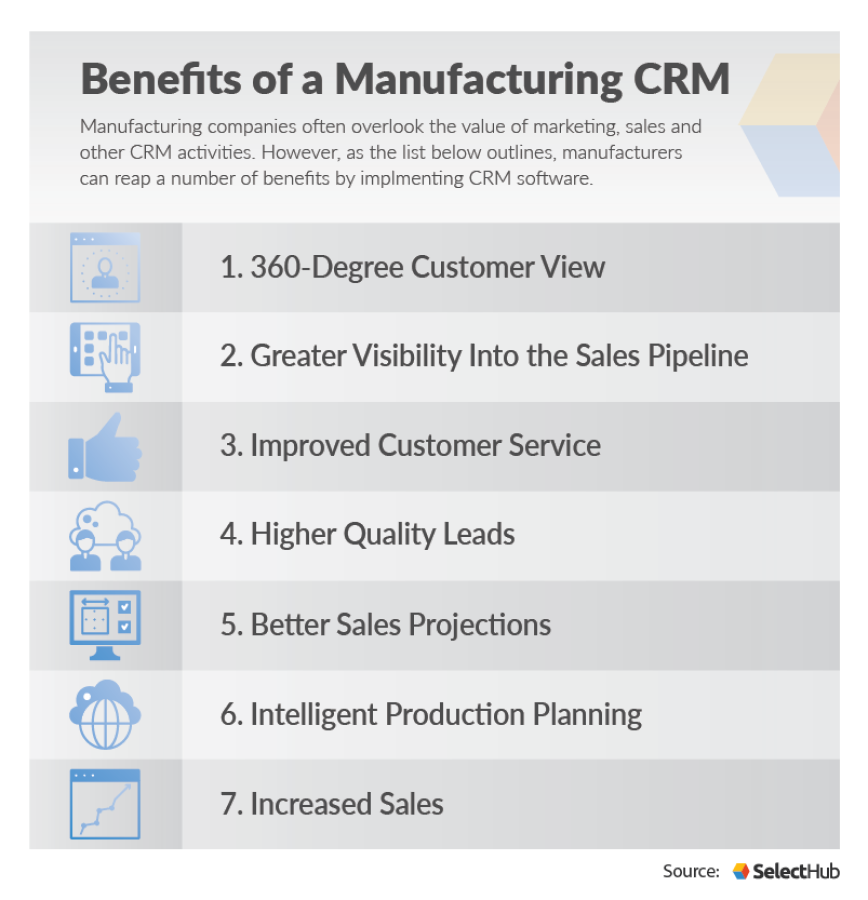 Manufacturing CRM Software And 7 Critical Benefits Crm