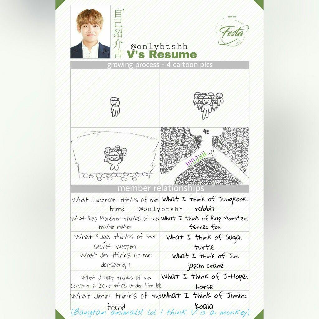 resume Resume Monkey eng trans vs resume part 35 2017 bts festa day 11 taehyung bts