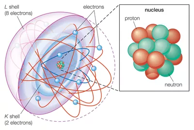 The History of Atomic Theory Led to Quantum Mechanics in