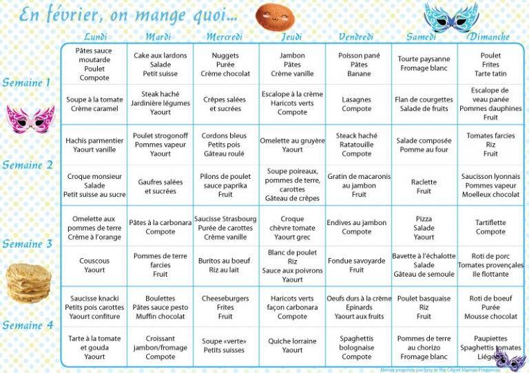 menus sur 1 mois fevrier visuel menu