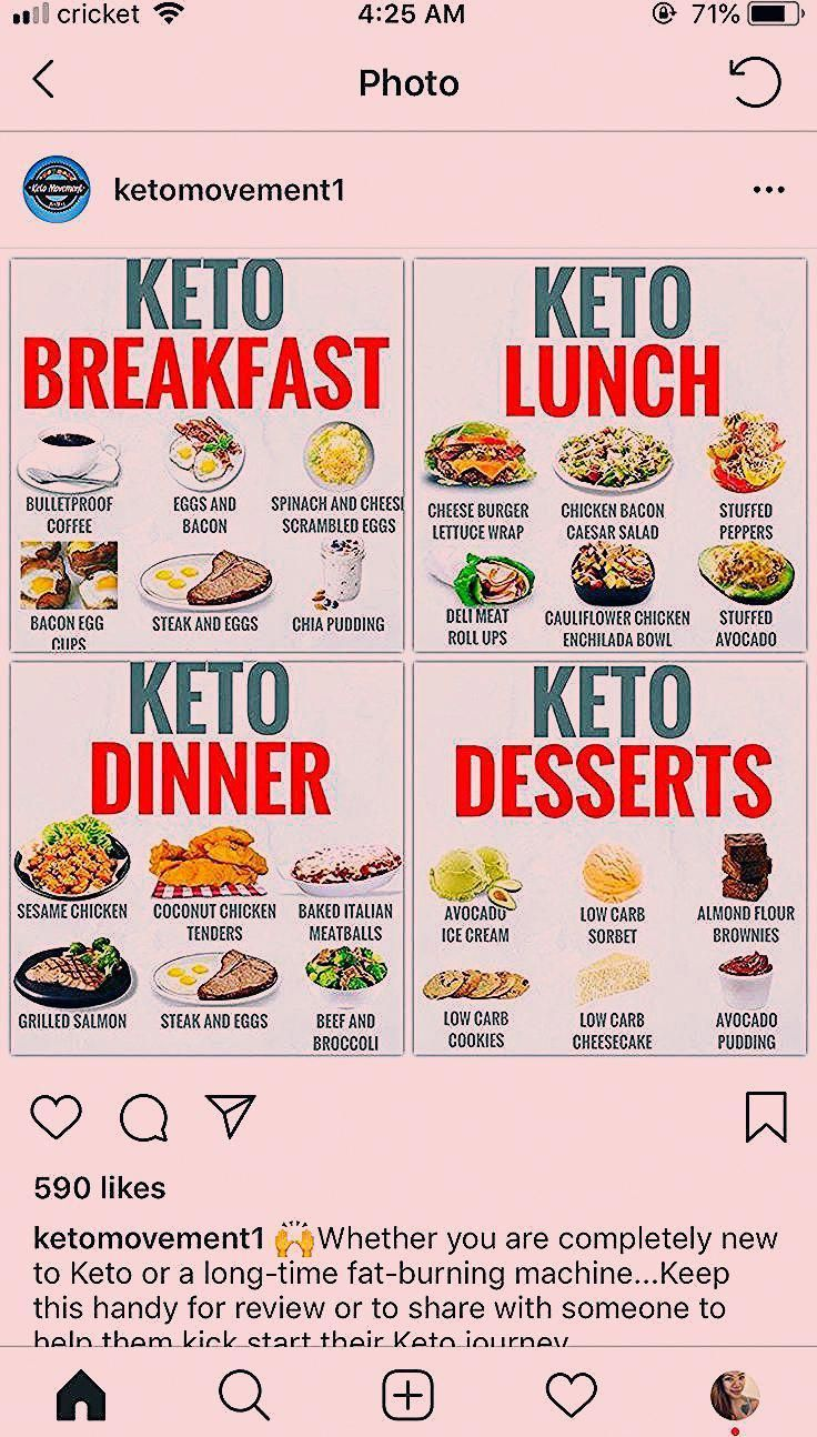 Keto Meals For Throughout The Day #health #fitness #nutrition #keto #diet #dietplanbreakfast #FoodsY...