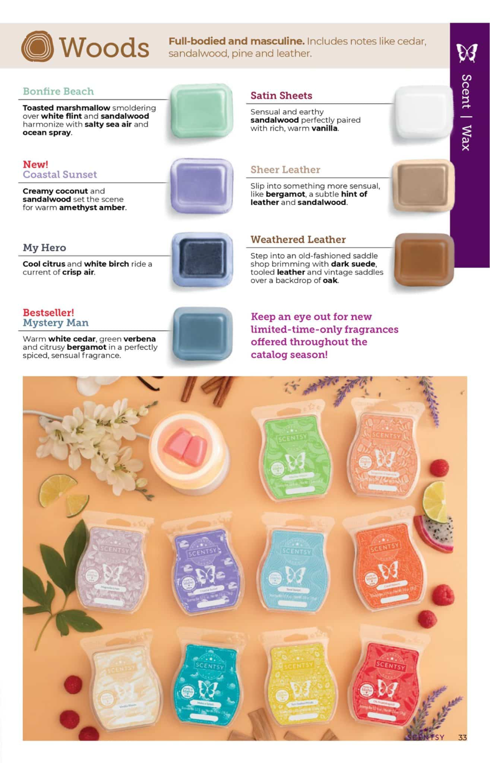 Scentsy Complete Scent List for 2021 Spring Summer