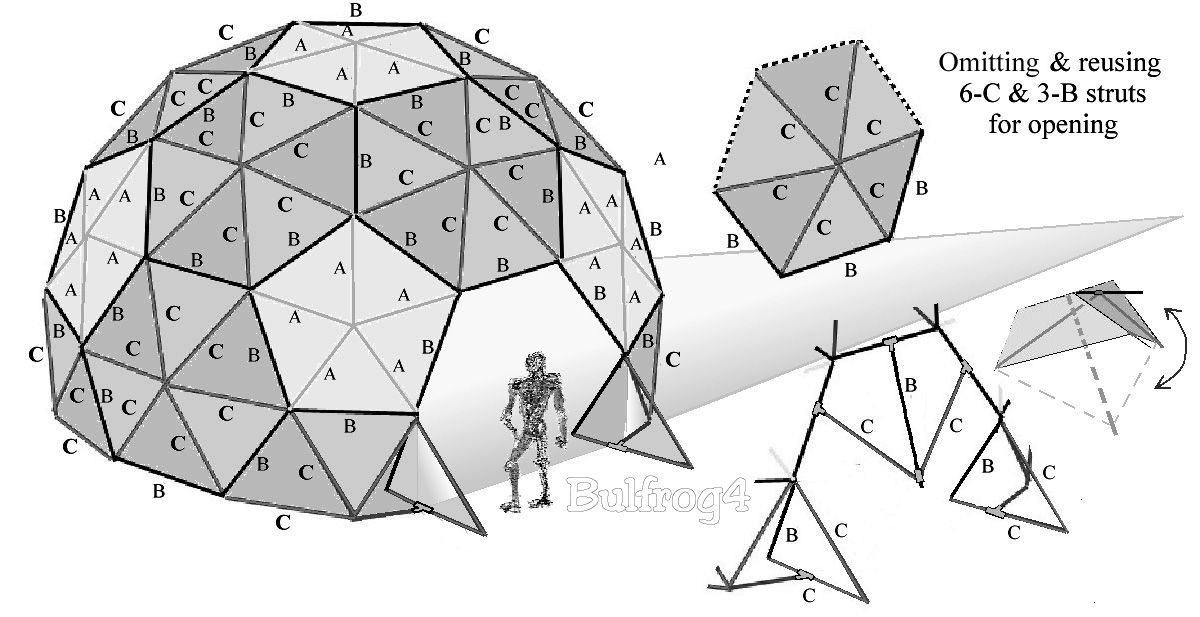 Size guide for geodesic domes | BM Camp/Crafts | Pinterest | Yurts ...
