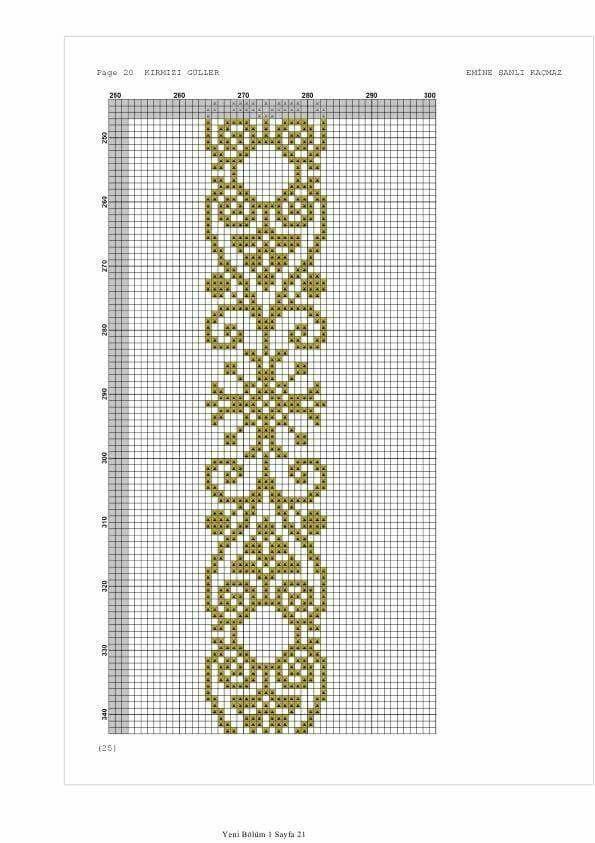 Pin von dhanwanti ullal auf dhan-cross stitch   Pinterest   Hama
