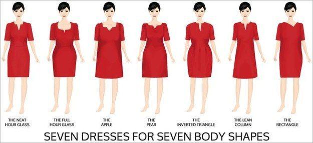 woman dress styles chart
