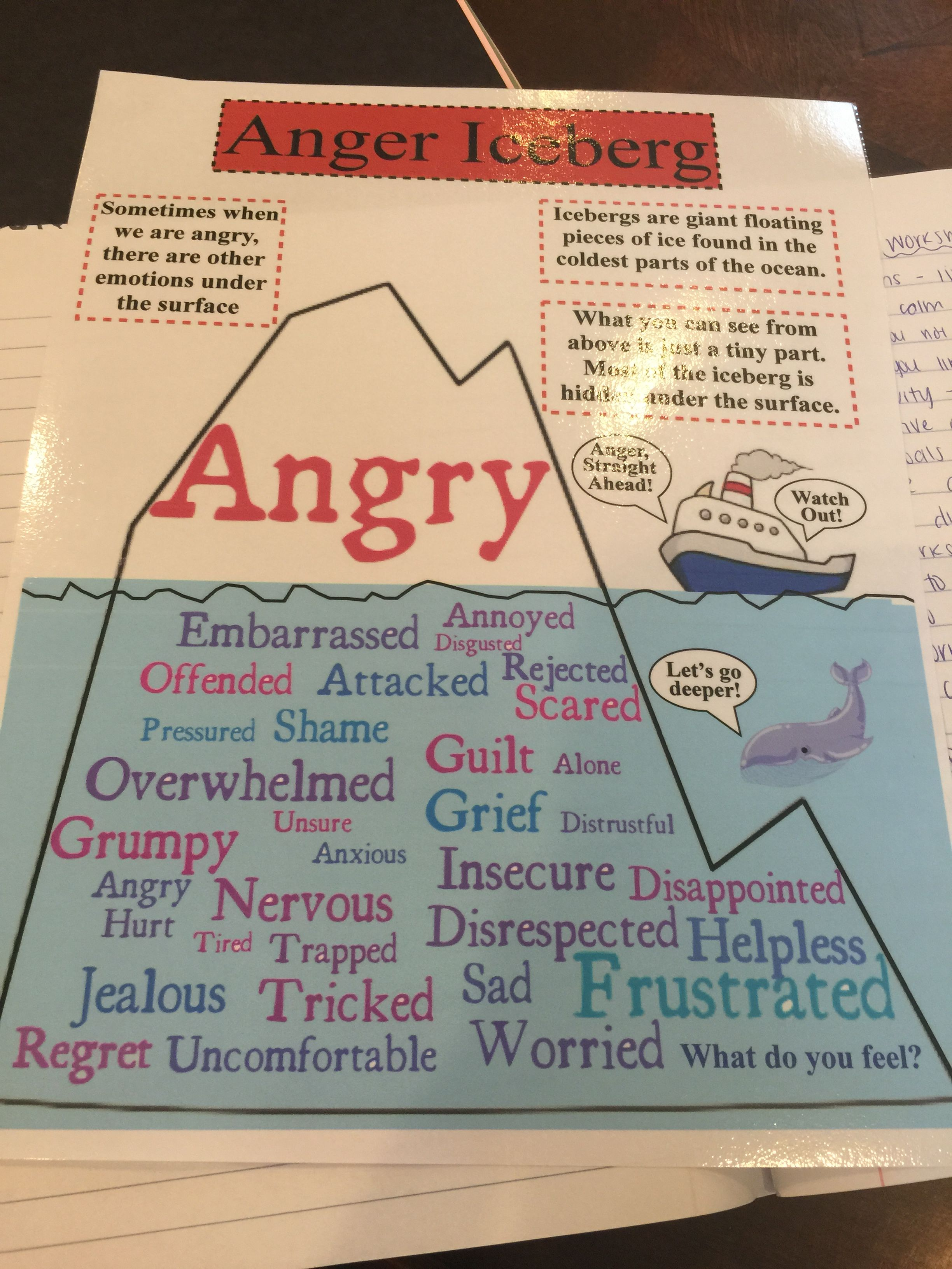 Pin By Brittany Garcia On Therapy With Images
