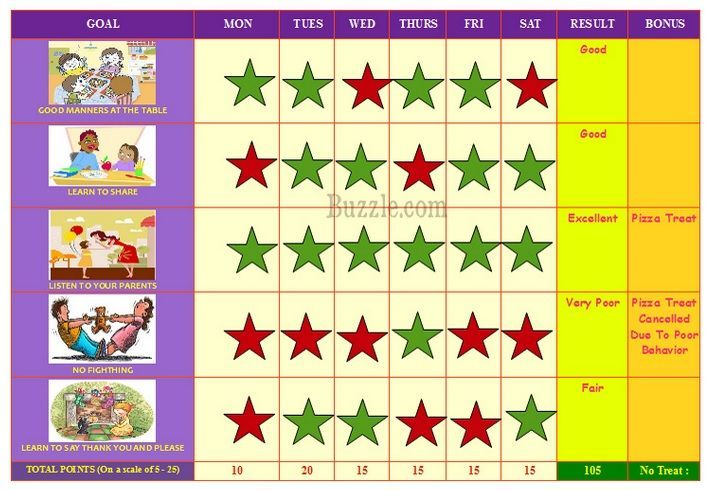 Photo of New parent advice  #toddler #behavior #chart toddler behavior chart for the home…