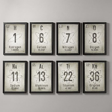 periodic table printables inspired by restoration hardwares wall decor