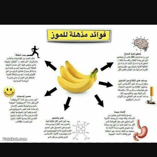 Pin By Nor Elhoda On معلومه صحية Food Health Fitness Fruit