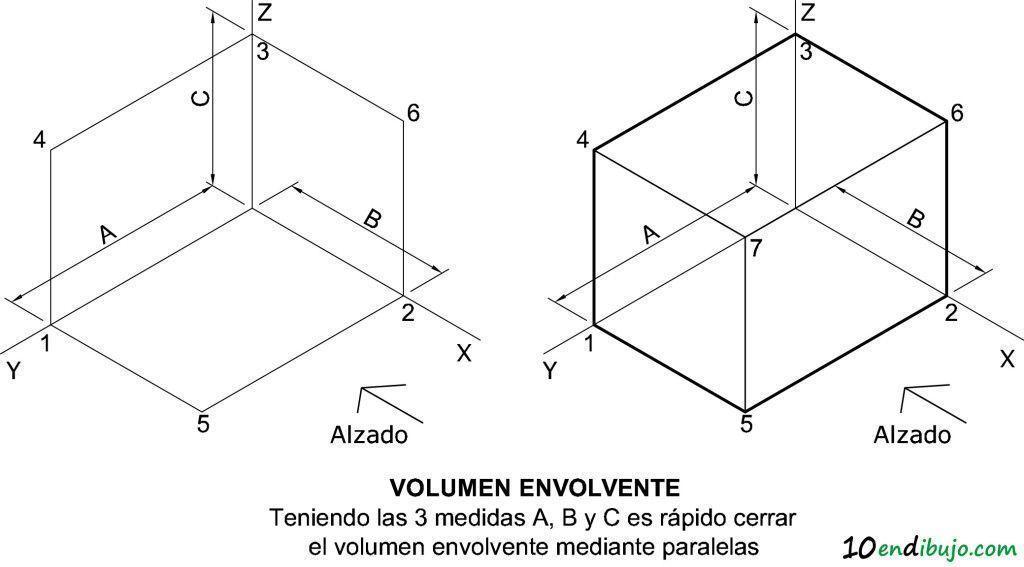Volumen Envolvente Vistas Dibujo Tecnico Consejos De Diseno Grafico Tecnicas De Dibujo