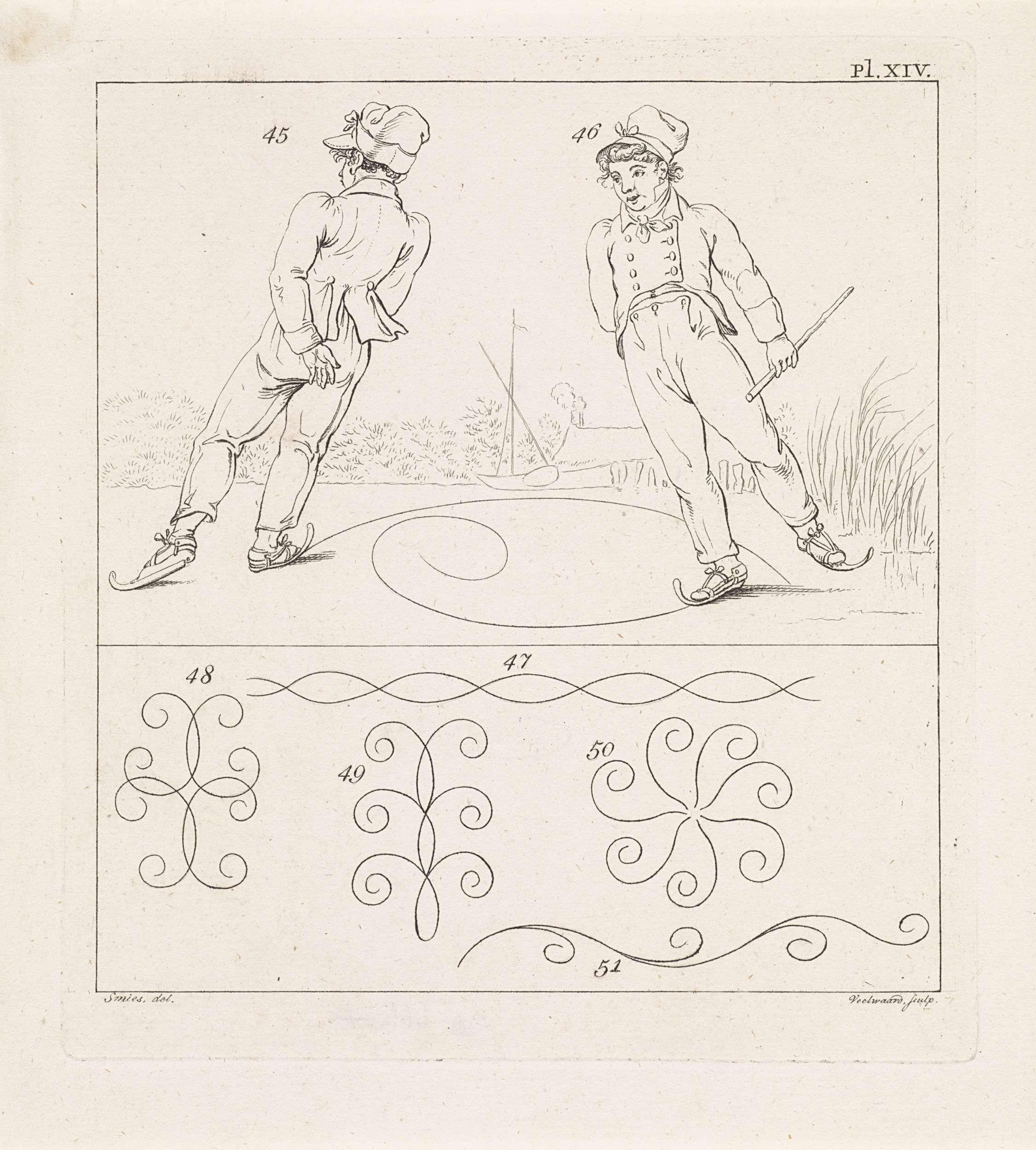 Daniël Veelwaard (I)   Lichamelijke oefeningen; schaatsen, Daniël Veelwaard (I), 1806   Twee afbeeldingen; boven twee schaatsende jongens op het ijs en onder vijf schematische weergaven van schaatsfiguren. Rechtsboven: Pl. XIV.