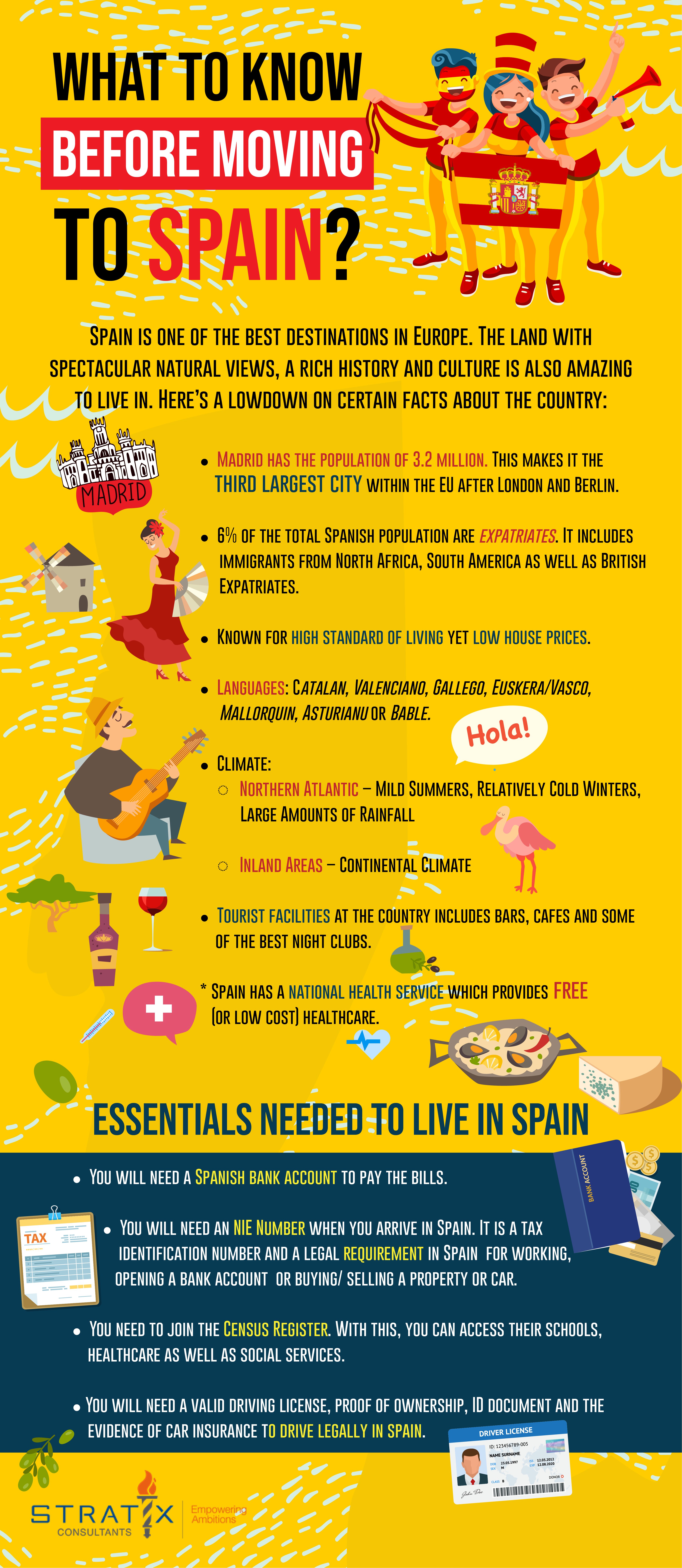 Read Here Before Moving To Spain And If You Are Looking For