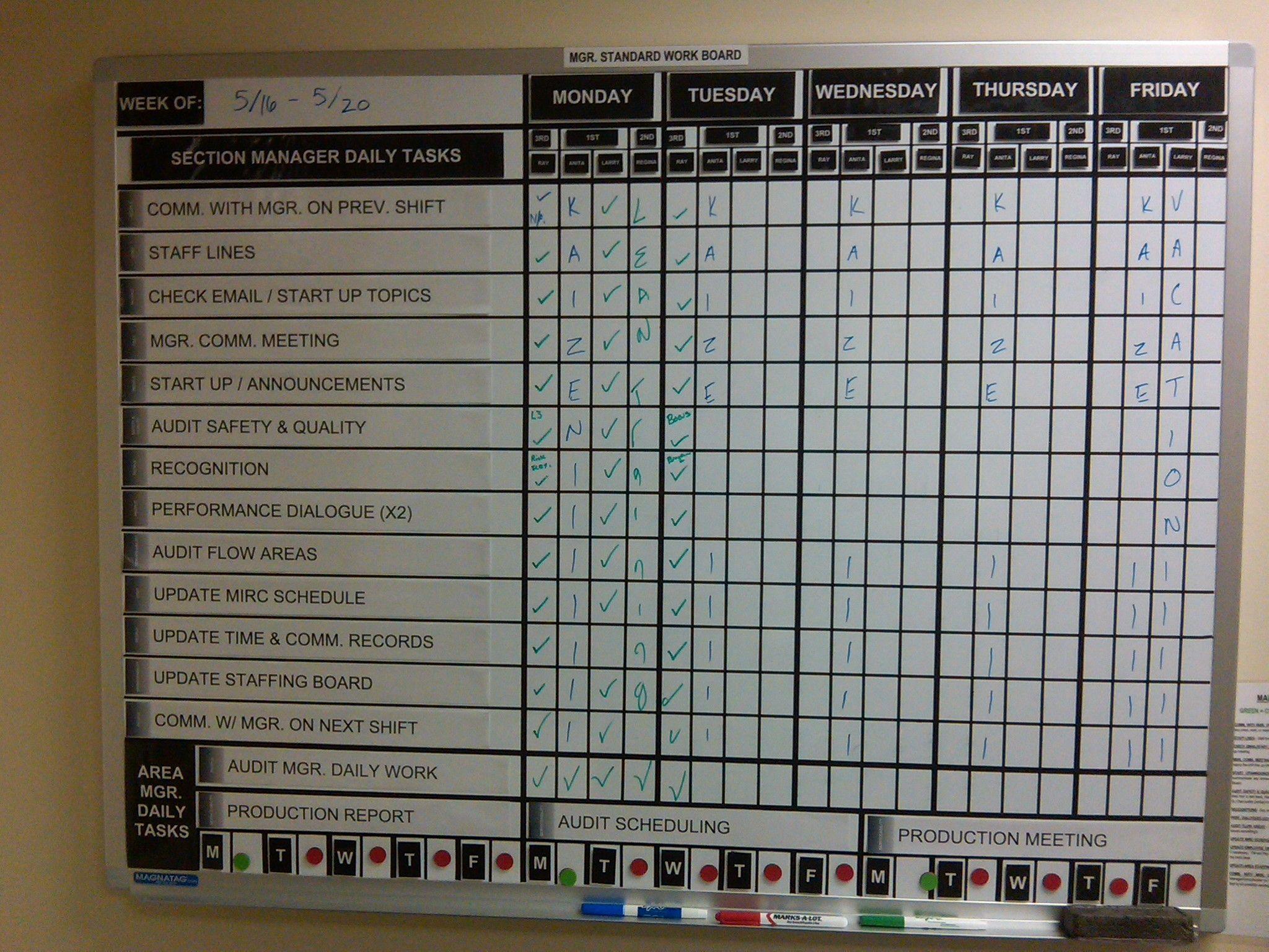 Making Leader Standard Work Visual