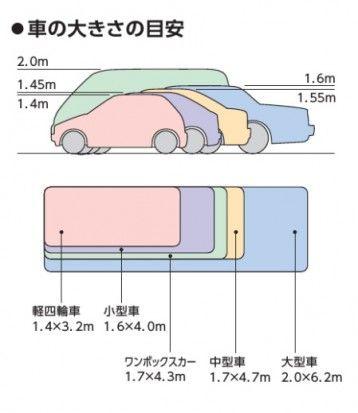 駐車場の広さ 浜松 エクステリア 株式会社まろうど 駐車場 平面図 エクステリア