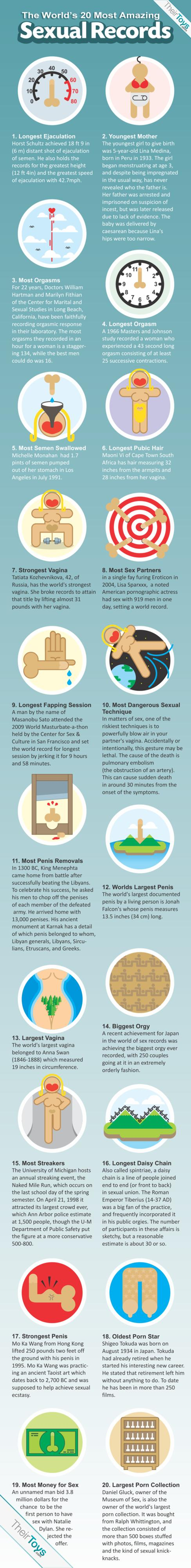 Pin On Sexy Infographics
