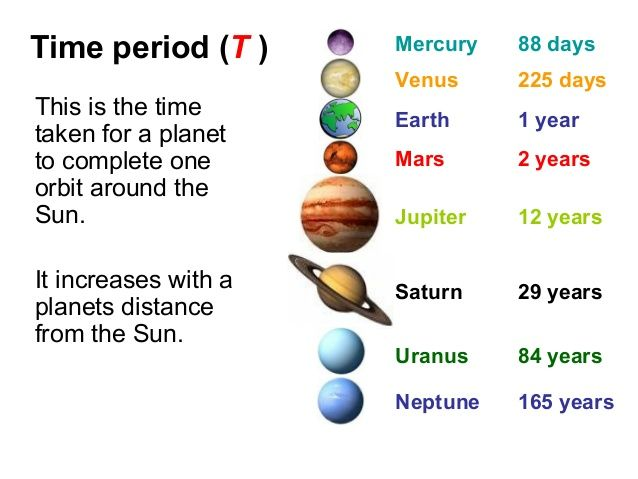 9340f0b3897ae8f3d0b39e208d403d26 - How Long Does It Take To Get Around The Earth