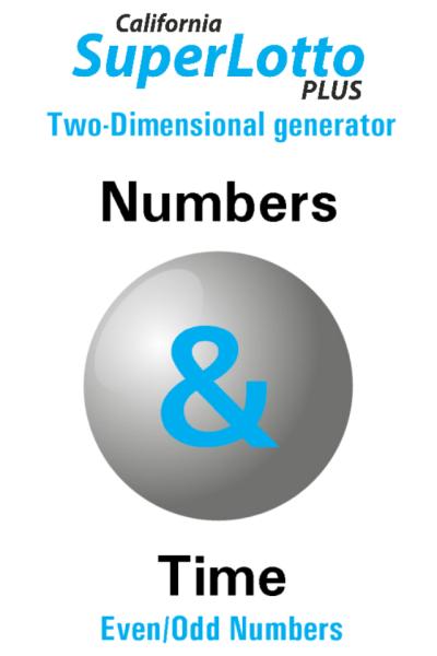 Mylotto App Powerball Powerball Winning Numbers Powerball Numbers Mega Millions Mega Millions Numbers Euromillio In 2020 Florida Lottery Winning Numbers Million Number