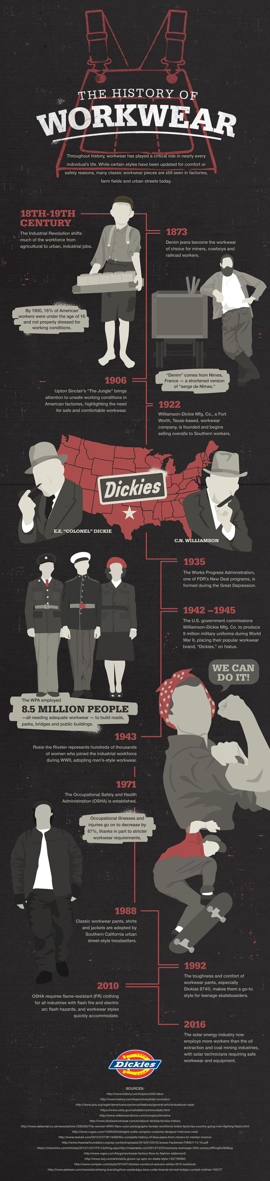 The History of Workwear #Infographic