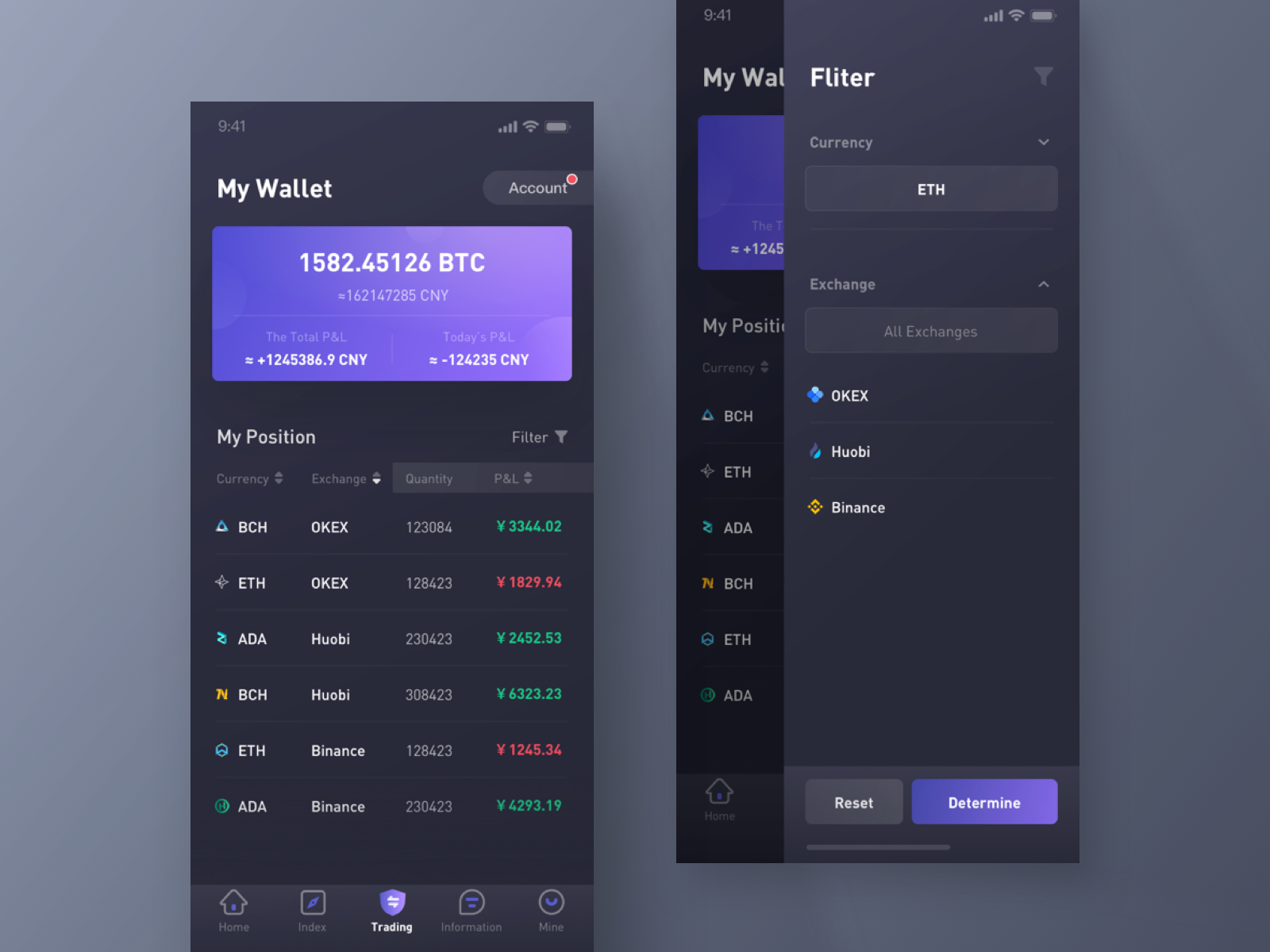 Virtual Currency App - Trading Wallet | UI | Foreign