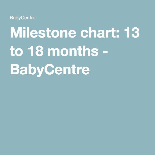 18 month old milestones checklist