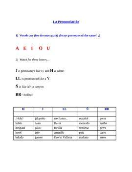 Basic Spanish Pronunciation Vowels, Special Letters
